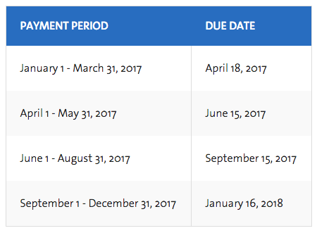 quarterly tax due dates